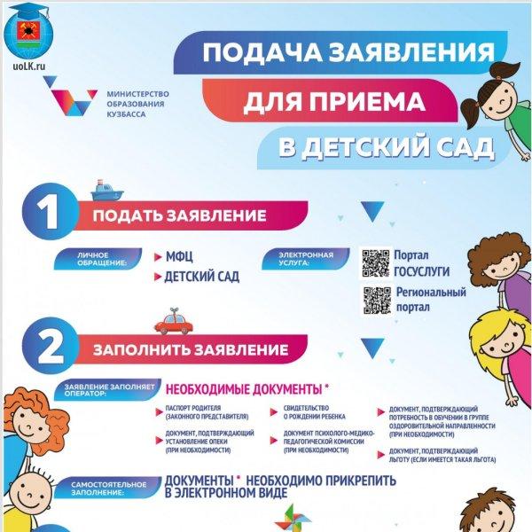 Инфографика: Подача заявления для приема в детский сад
